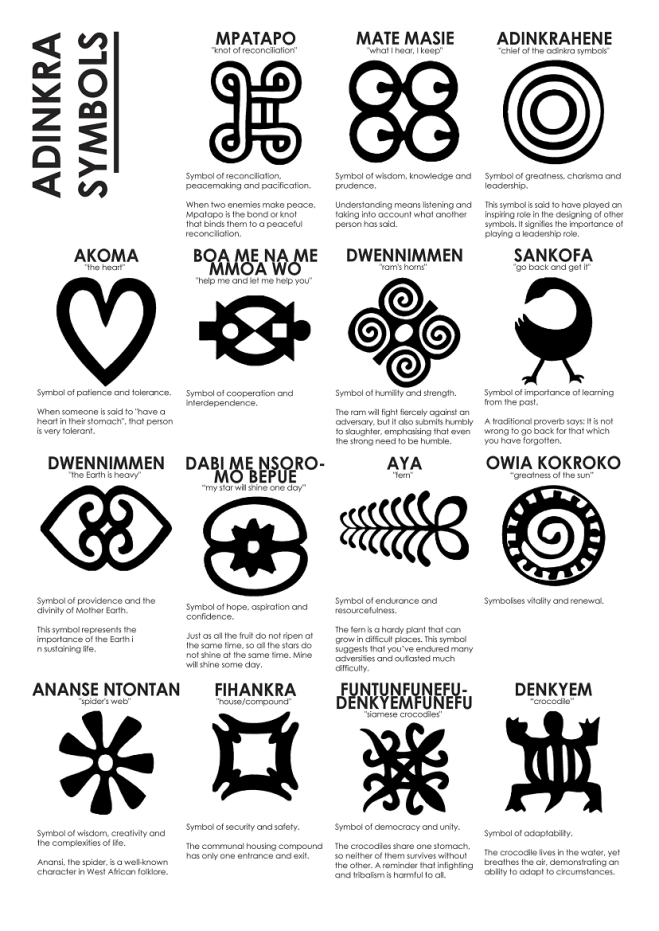adinkra_symbols_meanings